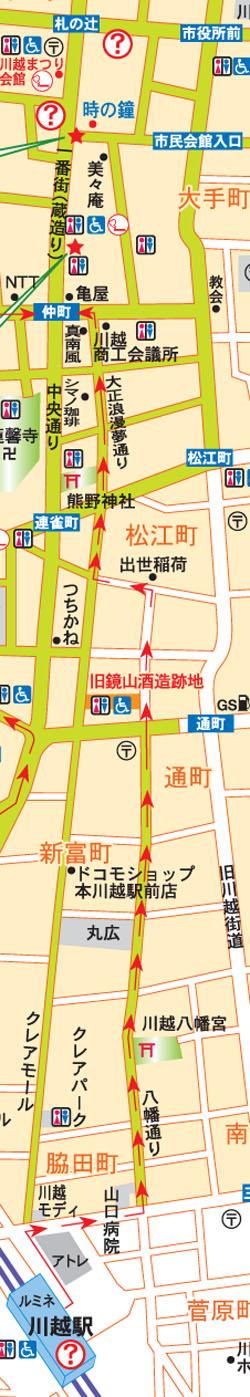 川越駅からの抜け道